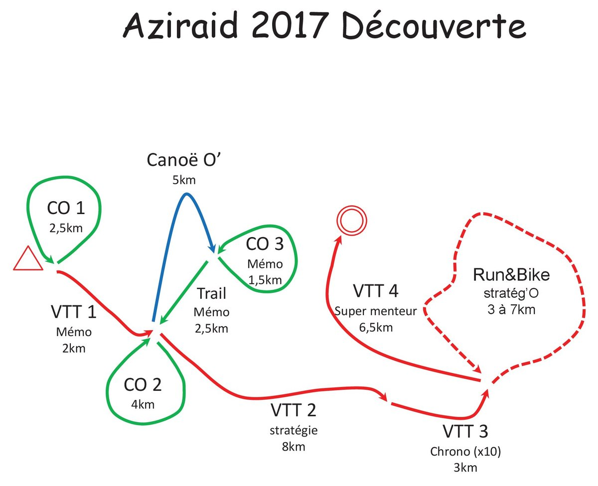 0517 AziRaid Synopsis decouverte